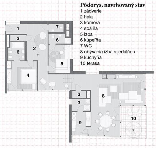 Pôdorys, navrhovaný stav 1 zádverie 2 hala 3 komora 4 spálňa 5 izba 6 kúpeľňa 7 WC 8 obývacia izba sjedálňou 9 kuchyňa 10 terasa