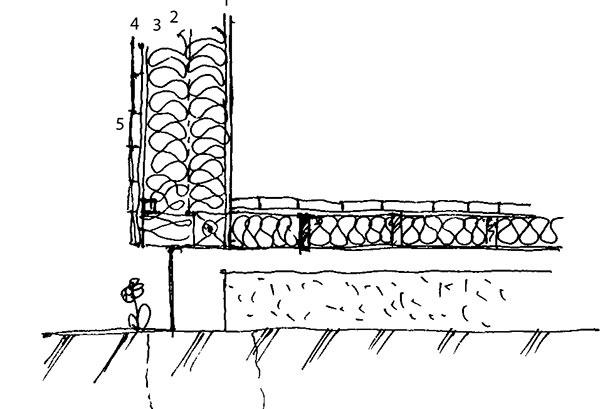 Prierez súčasnou obvodovou konštrukciou 1 – OSB doska, 2 – 30-centimetrová izolácia, 3 – vysokodifúzna paropriepustná fólia, 4 – vzduchová medzera, 5 – fasádny obklad zo sibírskeho smreka (perovka: Juraj Tesák)