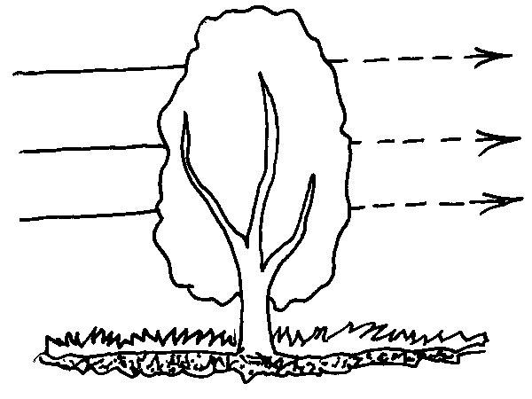 Prúdový vetrolam