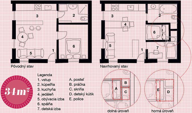 Legenda 1 vstup  2 kúpeľňa 3 kuchyňa 4 jedáleň 5 obývacia izba 6 spálňa 7 detská izba  A posteľ  B práčka C skriňa D detský kútik E police  Dolná úroveň  Horná úroveň