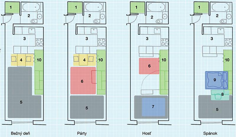 Legenda  Fixné priestory:  1 vstup  2 kúpeľňa 3 kuchyňa  Multifunkčné priestory: 4 jedáleň 5 obývacia izba 6 lounge 7 hosťovský priestor 8 pracovňa 9 spálňa 10 šatník
