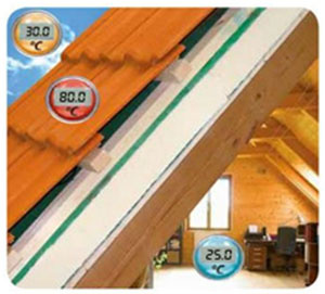 Strechár radí : Ako ochrániť dom pred prehriatím v lete a pred stratami tepla v zime?