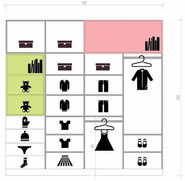 Variant 1. Deti od 3 do 9 rokov. Vštartovacom usporiadaní sú všetky spodné priestory venované sezónnemu oblečeniu, ktoré si bude dieťa obliekať samo. Kdispozícii má poličky, zásuvky azávesnú vešiakovú tyč vdosiahnuteľnej výške.