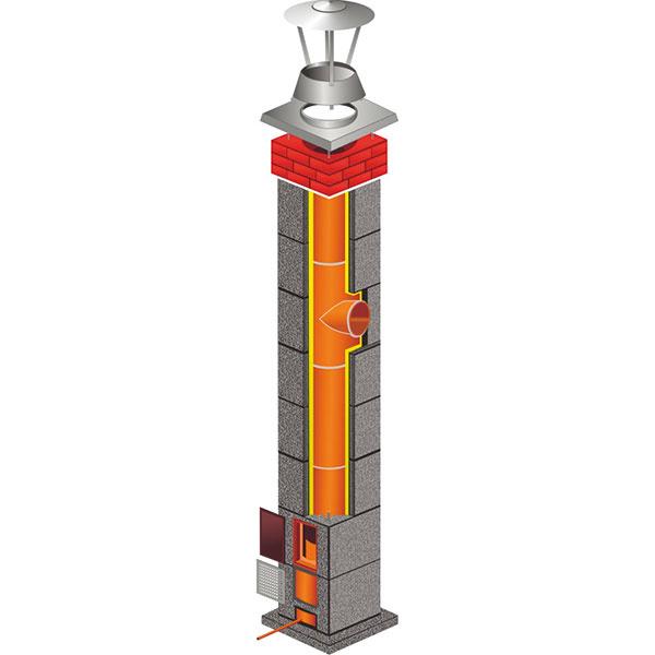 Trojvrstvový komínový systém Stadreko so zadným odvetrávaním ajednoduchou stabilizáciou šamotových vložiek je určený kspotrebičom na plynné, tekuté (vykurovací olej) atuhé palivá (drevo, uhlie, drvina, pelety, ekohrášok apod.).