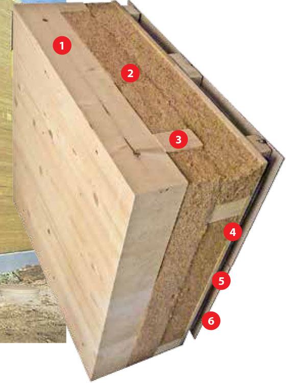 Skladba difúzne otvoreného obvodového plášťa systému d3D.  Celková hrúbka 400 mm, súčiniteľ prechodu tepla U= 0,16 W/(m2 . K).  1 nosné lepené hranoly 2 drevovláknitá tepelná izolácia 3 rošt zfošní (zvislý avodorovný) 4 drevovláknitá ochranná izolácia 5 prevetrávaná medzera azvislý rošt  6 fasáda zcementovláknitých dosiek