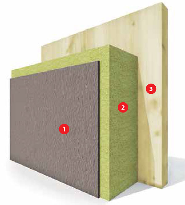 Skladba obvodovej steny 1 fasádna omietka 2 minerálna tepelná izolácia 3 stenový panel