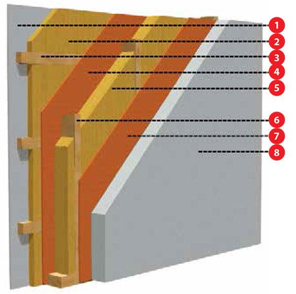 Skladba obvodovej steny Difúzne otvorená, sinštalačnou predstenou, celková hrúbka 367 mm, súčiniteľ prechodu tepla U= 0,129 W/(m2 . K) 1 sadrokartónová doska 2 minerálna izolácia 3 hliníkový rošt 4 drevoštiepková doska 5 minerálna izolácia 6 KVH nosník 7 drevovláknitá doska 8 kontaktný zatepľovací systém sminerálnou izoláciou asilikátovou omietkou