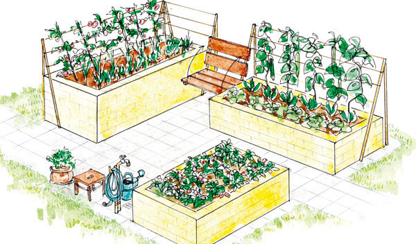 Rodinná záhrada