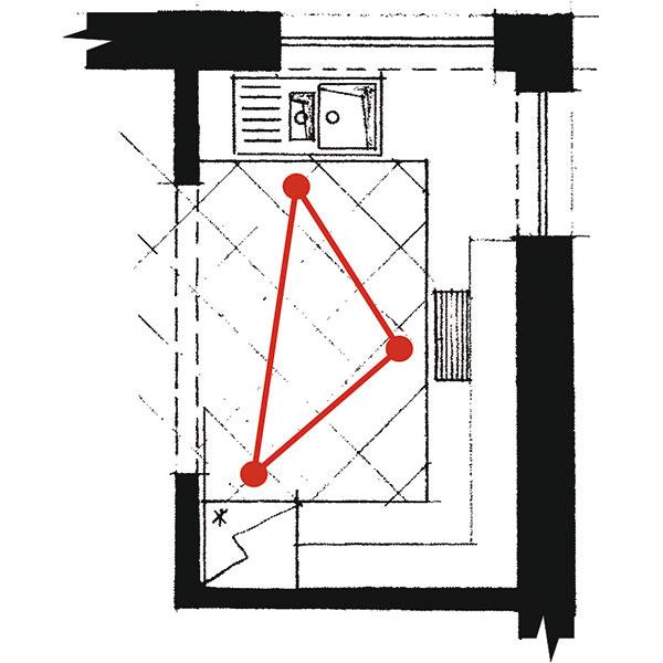 Rohová vtvare písmena U Nájde uplatnenie vo veľkých aj malých domácnostiach. Využíva až tri plné steny miestnosti, vďaka čomu ponúka maximum úložného priestoru aj pracovnej plochy. Vmalej kuchyni však platí zásada, že medzi protiľahlými stenami musí byť vzdialenosť minimálne 2 m. Dá sa rozčleniť na pracovnú ajedálenskú časť. Aby bol pracovný trojuholník čo najprijateľnejší, je potrebné umiestniť jednotlivé zóny vdostatočnej vzájomnej vzdialenosti.