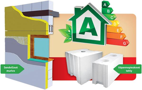 KMB SENDWIX – ideálny materiál pre pasívny dom