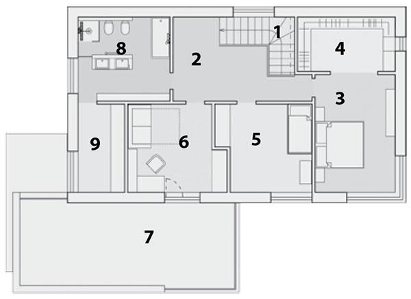 Pôdorys poschodia 1 schodisko 2 chodba 3 spálňa rodičov 4 šatník 5 detská izba 6 detská izba 7 terasa 8 kúpeľňa sWC 9 šatník