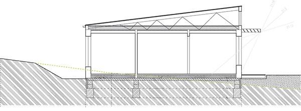 Tienenie presahmi strechy architekti nadimenzovali tak, aby vkaždom ročnom období dopadalo do interiéru vhodné množstvo slnečných lúčov asúčasne, aby sa vlete priestory neprehrievali.