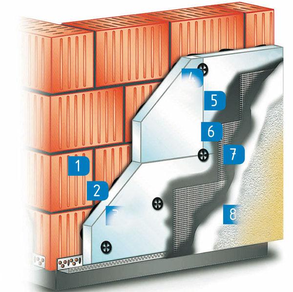 Odporúčaná skladba vrstiev 1 lepiaca vrstva Cemix Lepidlo astierkovacia hmota, Lepidlo špeciál 2 izolant – fasádny penový expandovaný polystyrén 3 kotvenie – tanierové rozperky (hmoždinky) 4 výstužná vrstva – Cemix Lepidlo astierkovacia hmota, Lepidlo špeciál 5 sieťovina – sklovláknitá tkanina 6 penetračný náter – Cemix Penetrácia alebo kontaktný náter Cemix Kontakt 7 omietka – Cemix ušľachtilé štruktúrované omietky 8 fasádny náter – egalizačná (zjednocujúca) farba (len pri minerálnych omietkach)