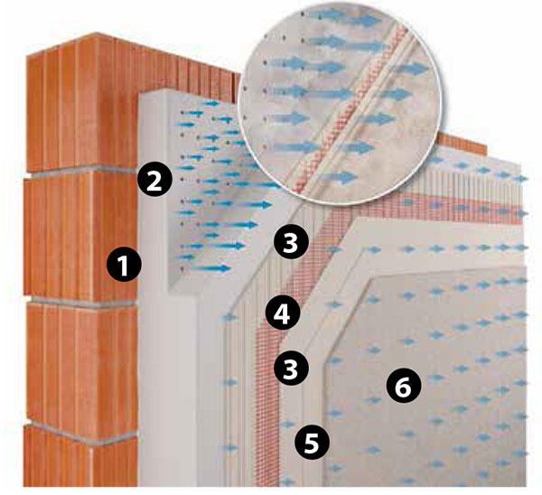 Odporúčaná skladba vrstiev 1 lepiaca malta JUBIZOL MICROAIR FIX 2 tepelnoizolačná vrstva JUBIZOL EPS F – W2 3 základná omietka JUBIZOL MICROAIR FIX 4 výstužná mriežka JUBIZOL 160 g/m2 5 penetračný náter JUBIZOL UNIGRUND 6 dekoračná omietka JUBIZOL SILICONE FINISH
