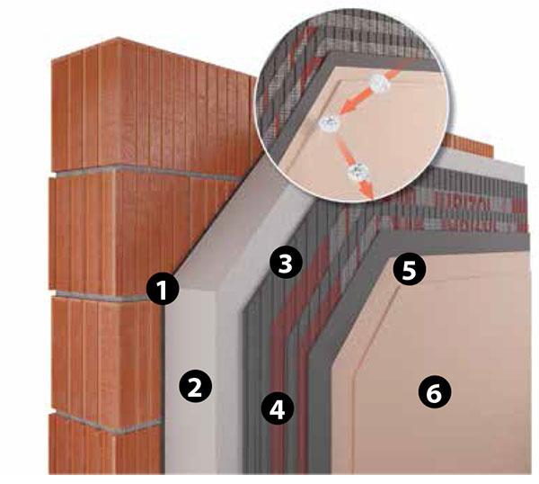 Odporúčaná skladba vrstiev 1 lepiaca malta JUBIZOL STRONGFIX 2 tepelnoizolačná vrstva JUBIZOL EPS W0 3 základná omietka JUBIZOL STRONGFIX 4 výstužná mriežka JUBIZOL 160 g/m2 5 penetračný náter JUBIZOL UNIGRUND 6 dekoračná omietka JUBIZOL UNIXIL FINISH