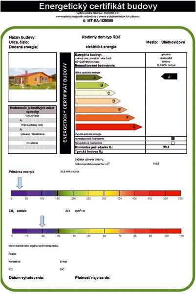 Energetický certifikát budovy – cesta k znižovaniu spotreby energie