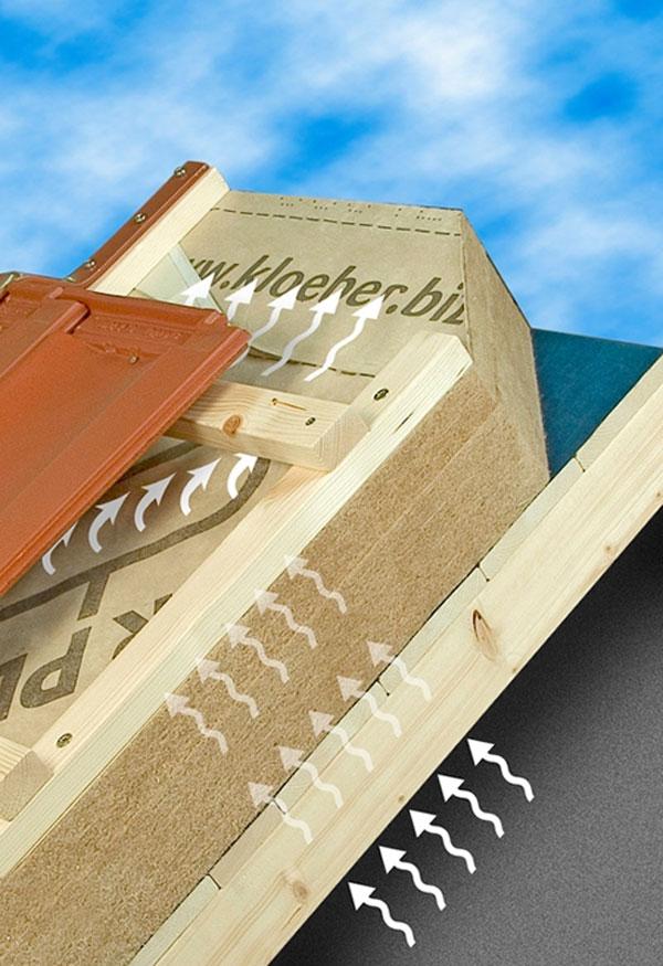 Poistné hydroizolačné vrstvy – záloha strešnej krytiny a doplnok strešnej infraštruktúry