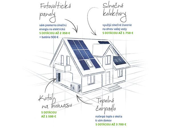 Zelená domácnosť ušetrí za vás