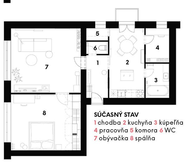 SÚČASNÝ STAV 1 chodba 2 kuchyňa 3 kúpeľňa 4 pracovňa 5 komora 6 WC 7 obývačka 8 spálňa