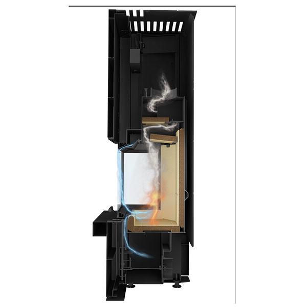 Inovatívne vedenie spalín. Vsystéme snázvom Double spin, ktorý je patentom českej značky Romotop, sa spaliny pri opúšťaní ohniska rozdelia na dva prúdy, ktoré sa potom otáčajú všpeciálnej dymovej komore. Vďaka tejto konštrukcii spaľovacej adymovej komory majú kozubové vložky široký rozsah takzvaného optimálneho výkonu, pri ktorom sa dosahuje ideálne spaľovanie. To je pri iných produktoch obvykle vomnoho užšom intervale. Horenie je teda stabilné pri rôznych dávkach paliva aľahko sa udržuje aj pri kúrení na nízky výkon. www.romotop.sk