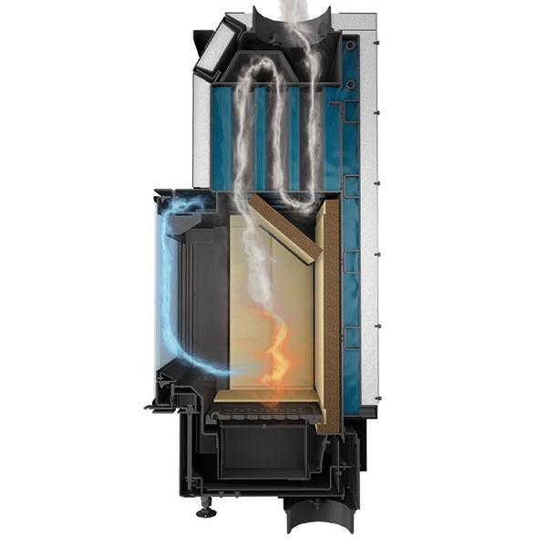 Účinnejší ohrev vody. Systém triple pass, teda trojitý priechod, ktorý vyvinula firma Romotop, podstatne zvyšuje účinnosť teplovodného výmenníka kozubových vložiek akozubových kachlí. Horúce spaliny, ktoré vznikajú vspaľovacej komore, totiž prejdú výmenníkom až trikrát. Pri trojnásobne dlhšej ceste tak odovzdajú vo výmenníku viac tepla ako pri štandardnom riešení – celková účinnosť vykurovacieho telesa je až o10 % vyššia. www.romotop.sk