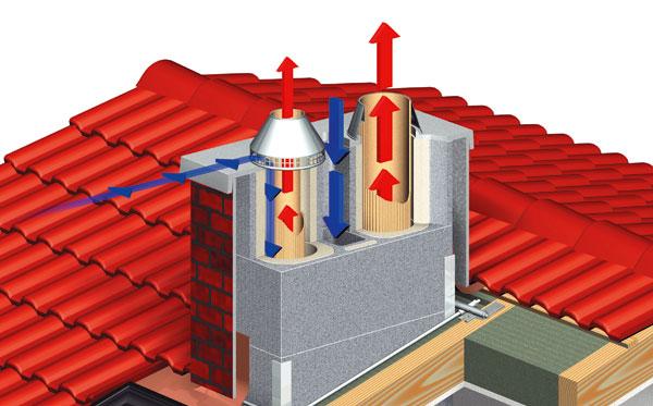 Schiedel ABSOLUT je určený pre nízkoenergetické a pasívne domy