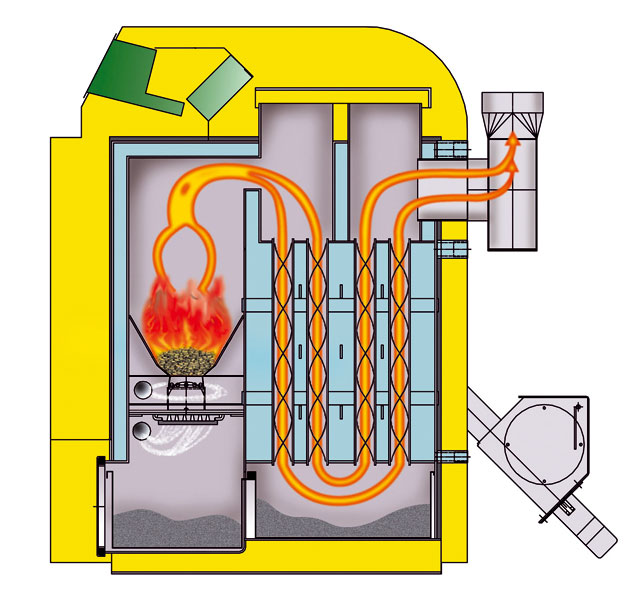Vykurujeme moderne, efektívne a ekologicky – vykurujeme biomasou