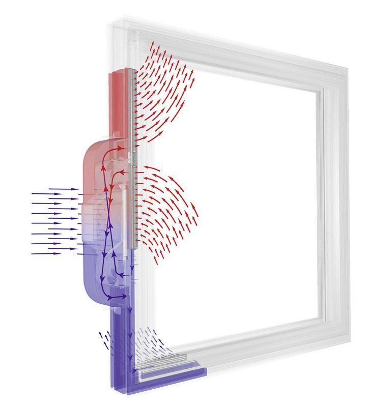 Internorm rekuperačný systém zabudovaný priamo v okne