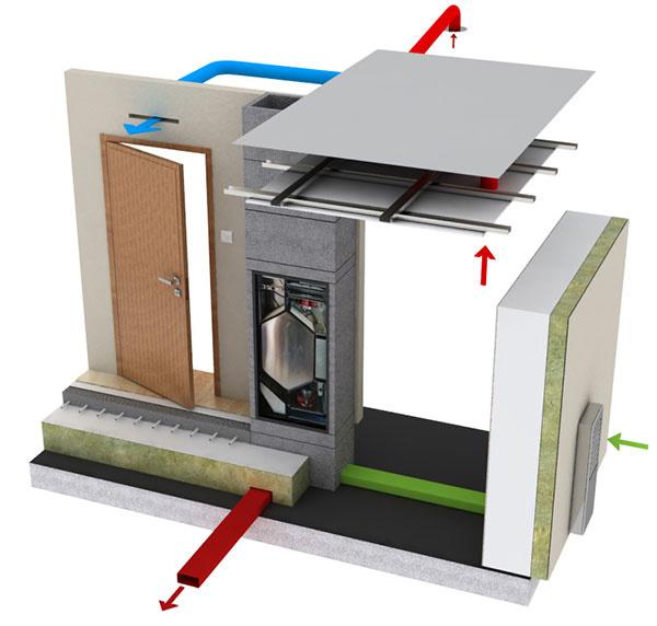 Spoločnosť Schiedel ponúka aj riadené vetranie s rekuperáciou KombiAir.
