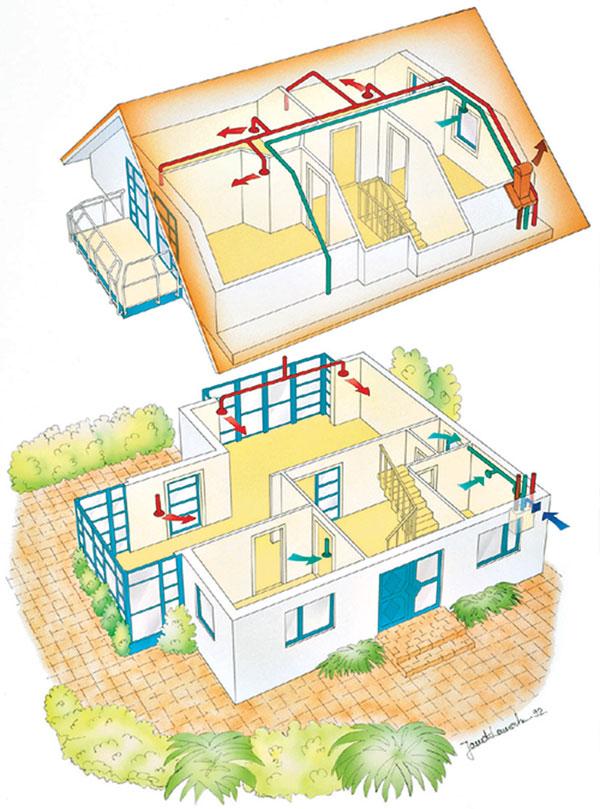 Ako zabezpečiť kvalitnú výmenu vzduchu?