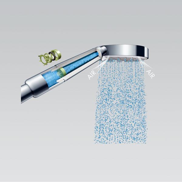 Vodu i energiu je možné šetriť bez straty komfortu pri sprchovaní