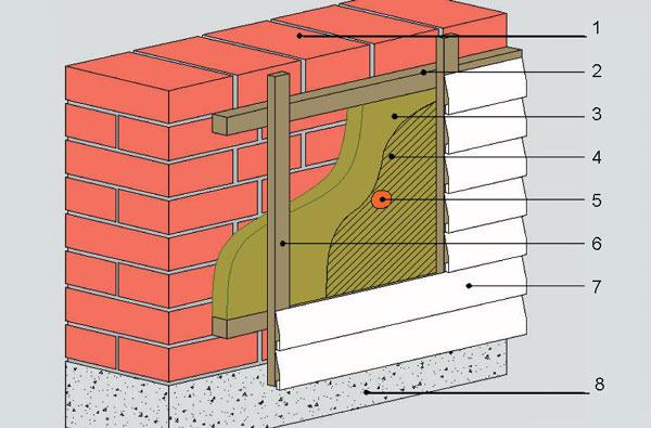 Podkrovie nie je len krov (1. časť)