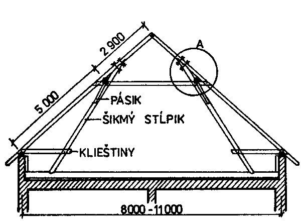 Spoľahlivá kostra domu (3. časť)