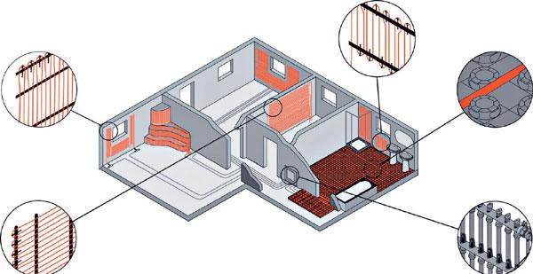 Vykurovacia sústava pre váš dom – spôsob, ako ušetriť