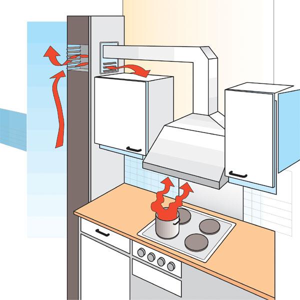 Škoda využívať kuchyňu len na varenie