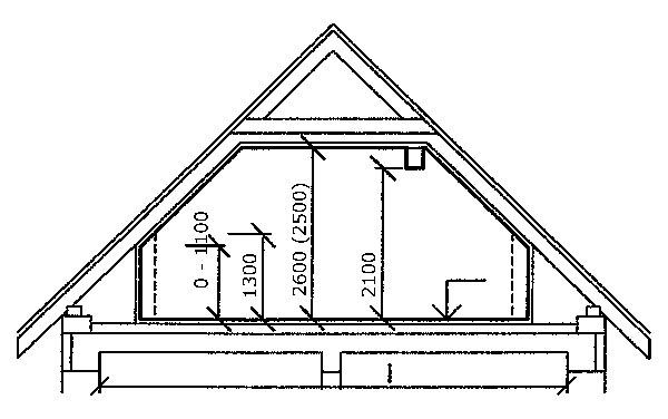 Kvalita bývania v podkroví