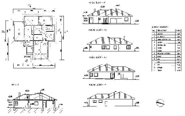Správny projekt stavby (1. časť)