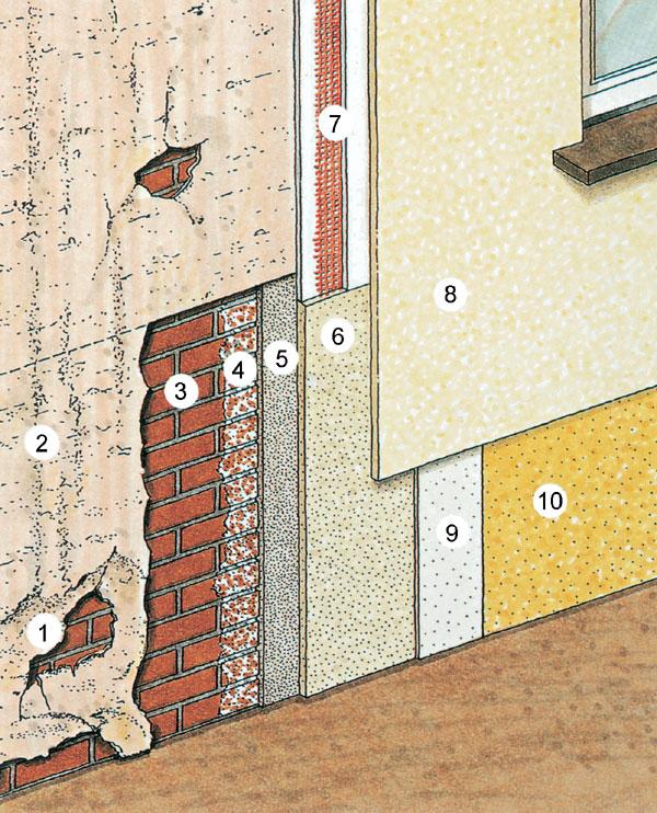 Sanačná omietka - povrchová úprava steny