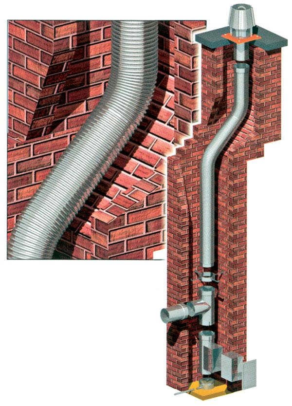 Čo potrebuje starý dom: alebo: Metodika rekonštrukcie rodinného domu (2. časť)