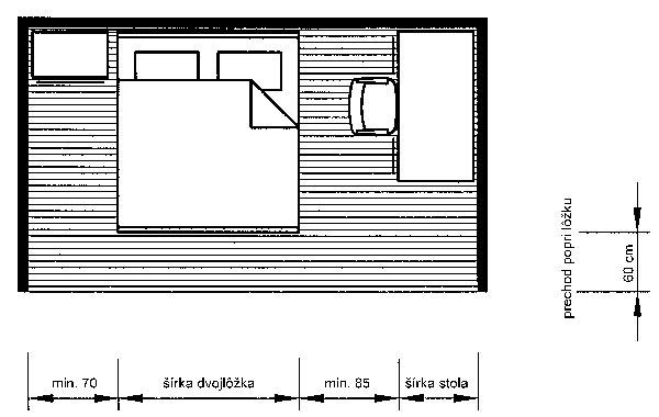 Spálňa - priestor na spanie i odpočinok