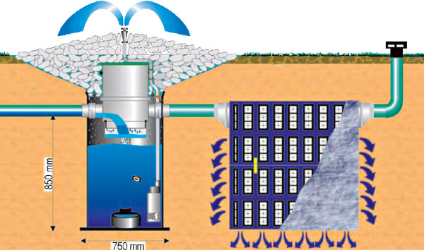Dažďová voda ako šetrná alternatíva
