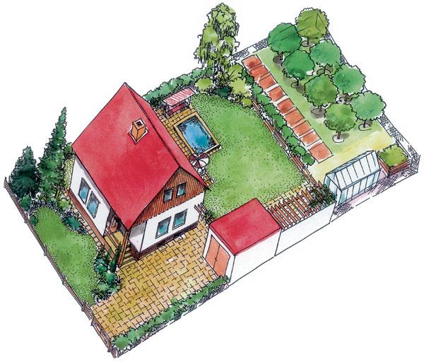 Ako postupovať pri navrhovaní záhrady