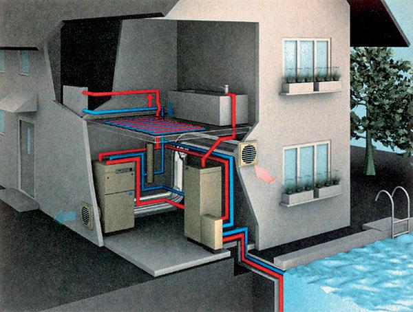 Voda, zem, vzduch – tri živly pre tepelné čerpadlo