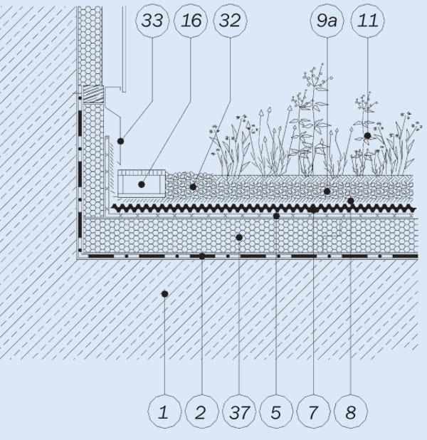 Vegetačná strecha – skvelé miesto na raňajky v tráve