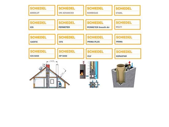 Rozpis systémov Schiedel a ich využitie