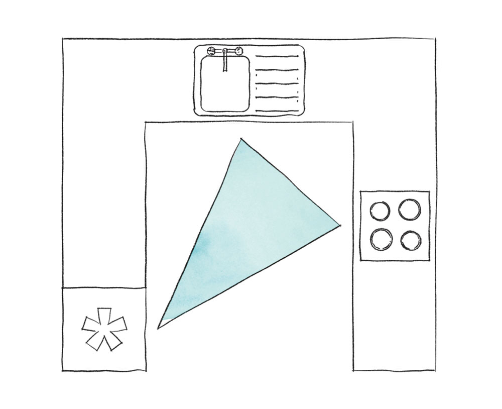 schéma kuchyne