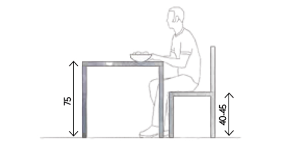 Základná ergonómia jedálenského sedenia