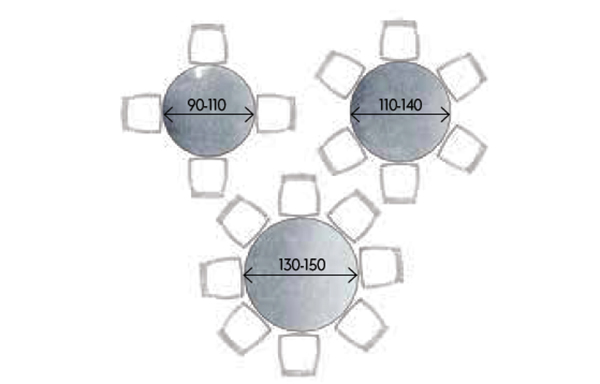 Rozmery kruhového sedenia pre štyri, šesť a osem osôb.