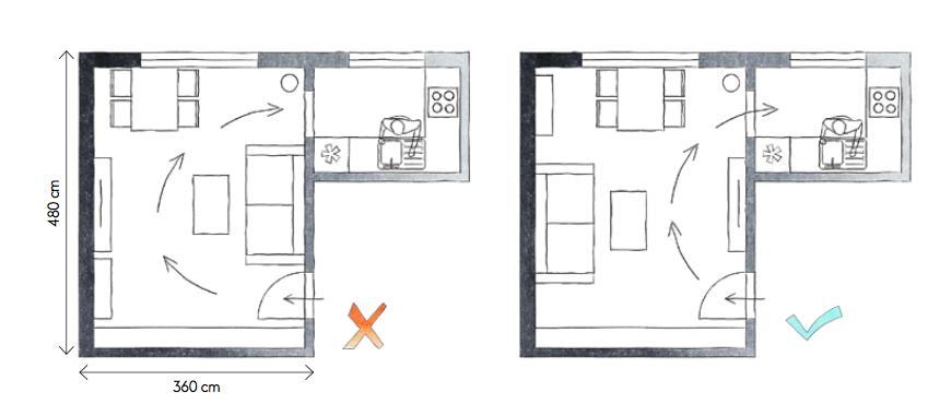 Schéma obývačky