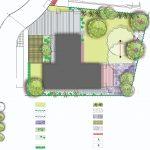 Návrh záhrady